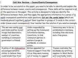 Cold War Consequences Revision (Edexcel)