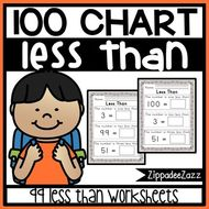 Worksheets for 100 Hundred Chart One, Two, Three Less Than Printables