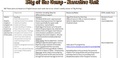 Stig-of-the-Dump---medium-term-planning.docx