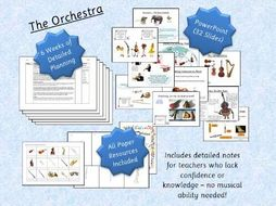 The Orchestra KS2 Music Scheme of Work/Topic