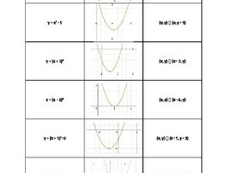 Quadratic Transformations Matching Activity