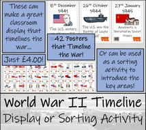 World-War-II-Timeline-Activity.pdf