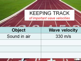 Pearson Edexcel IGCSE Physics WAVES REVISION (Topic 3)