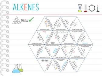 IGCSE Chemistry Topic 25: Alkenes - Tarsia  (KS4)