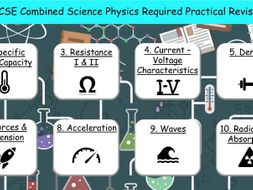 AQA GCSE Physics & Combined Science Physics Required Practical Revision 9-1