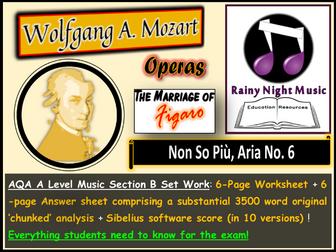 MOZART FIGARO NON SO PIU AQA A Level Music Section B