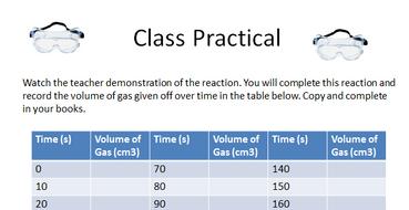 Rates of Reaction whole scheme
