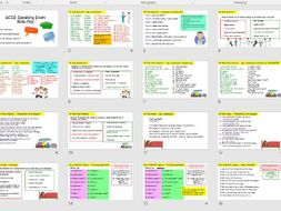 GCSE Spanish Role-Play Speaking Practice