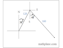 Trigonometry Navigation Direction and Bearings by