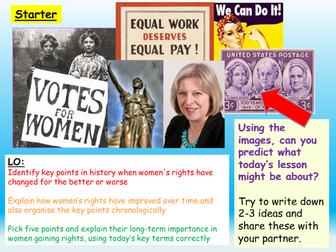 Women's Rights + Voting