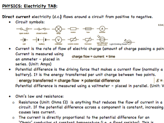The Absolute Basics - Electricity review sheet: Condensed key ideas & facts for review and checking
