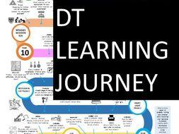 DT learning journey - NEW OFSTED FRAMEWORK