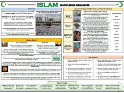 Islam Knowledge Organiser!