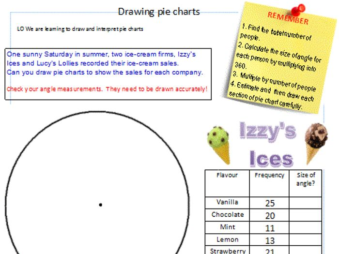 Interpreting pie charts ibov jonathandedecker com