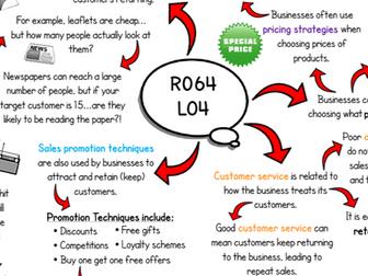 R064 - LO4 Revision Mind Map (Cambridge National in Enterprise & Marketing J819)