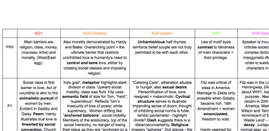 Gatsby & Pre-1900 Poems Love through the Ages A3 sized Essay Plans AQA