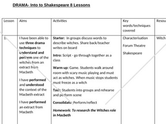Drama Intro to Shakespeare SOW