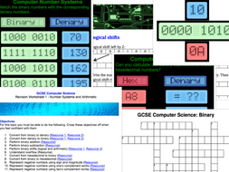 GCSE Computer Science - Number systems resource pack