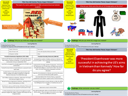 Aqa Conflict And Tension In Asia Vietnam L3 How Did The Domino