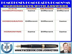 HOMOPHONES HOMOGRAPHS HOMONYMS WORKSHEETS WITH ANSWERS