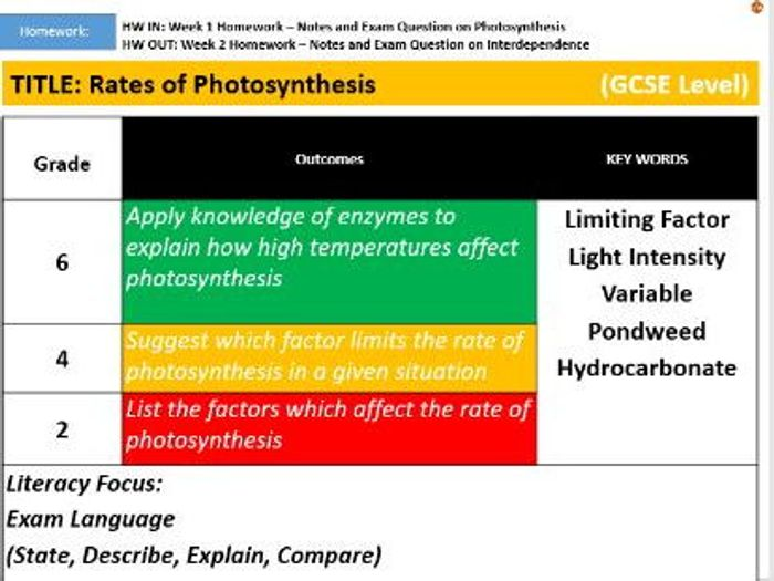KS3: Rates of Photosynthesis and Limiting Factors by TOddy2016 ...
