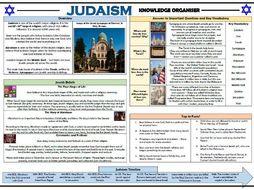 Judaism Knowledge Organiser!