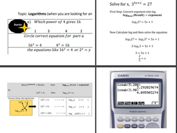 Logarithm: An Independent Lesson