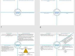AQA 9-1 GCSE PE - Commercialisation & Sponsorship Revision Clock