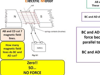 Electric motors - Full Lesson