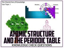 GCSE Chemistry 1-9: Atomic Structure & The Periodic Table Knowledge Check