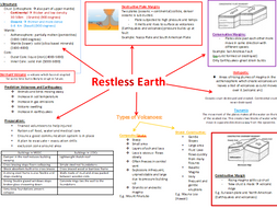 Geography GCSE Restless Earth