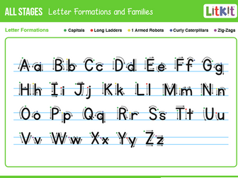 Teaching Prompts - All Stages Handwriting