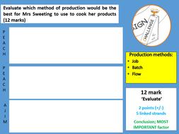 2.3 Production methods exam question