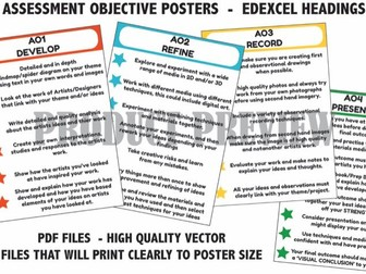 EdExcel Art GCSE AO Checklist Posters