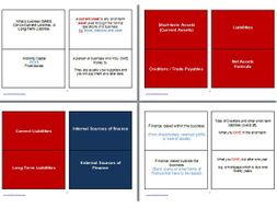 Btec Business L2 Unit 2 Finance for Business Flashcards