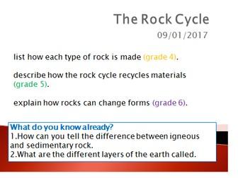 Year 8 Rock Cycle