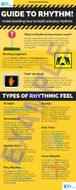 Guide-to-Rhythm-INFOGRAPHIC.png