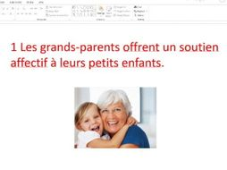 Le rôle des grands-parents dans la famille. New AQA A Level.