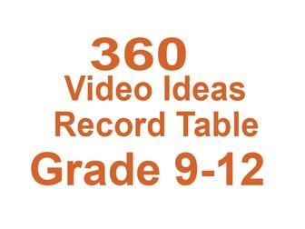 360 Videos for Grade 9-12 High School