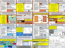 Resource Management: AQA GCSE Geography 4 Lesson Bundle