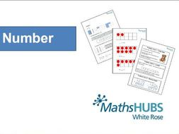 5 Topics to Revise - Factors and Multiples