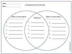 Compare and Contrast Graphic Organizer by grafmrs