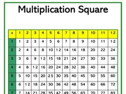 Multiplication Square By 1point4teacher Teaching Resources