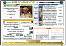 Nelson-Mandela-Knowledge-Organiser.docx