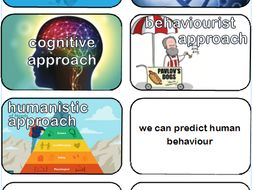AQA Psychology Approaches match-up activity