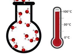 Heating water