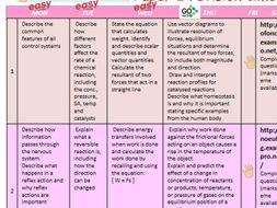 AQA Trilogy - paper 2 revision timetable