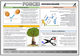 Y5-Forces-Knowledge-Organiser.docx