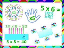 Five Times Tables - Groups, Arrays, Wheels, Tricks & Tips