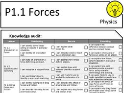 """KS3 Physics Topic Sheets - Based on """"Activate"""""""